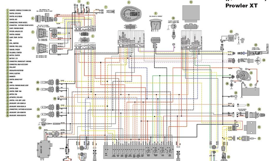 Download [DIAGRAM] Arctic Cat Prowler Wiring Diagram FULL Version HD  Quality Wiring Diagram - DIAGRAMSONG.ITISRIGHI.IT itisrighi.it